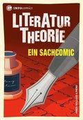 Literaturtheorie