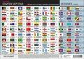 Staaten der Erde, Info-Tafel