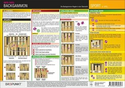 Backgammon, Info-Tafel
