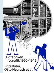Bildfabriken: Infografik 1920-1945
