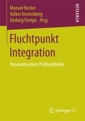 Fluchtpunkt Integration