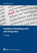 Flüchtlingsrecht und Integration