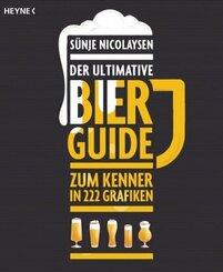 Der ultimative Bier-Guide