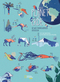 Unser Planet - Die Erde - Die Welt in Infografiken entdecken