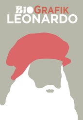 BioGrafik Leonardo