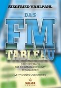 Das FM-Tableau