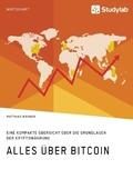 Alles über Bitcoin. Eine kompakte Übersicht über die Grundlagen der Kryptowährung