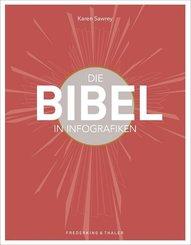 Die Bibel in Infografiken