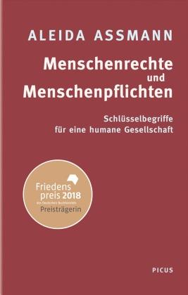 Menschenrechte und Menschenpflichten