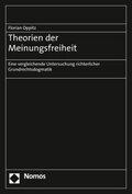 Theorien der Meinungsfreiheit