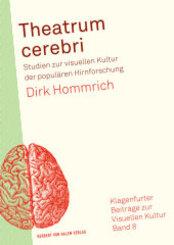 Theatrum cerebri