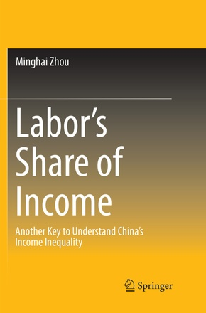 Labor's Share of Income