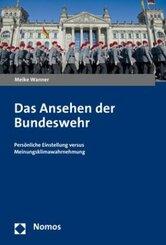 Das Ansehen der Bundeswehr