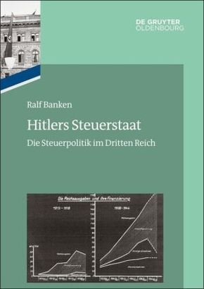 Hitlers Steuerstaat