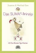 Das SUMA ® Prinzip, 40 Ess-Muster-Typ-Karten