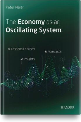 The Economy as an Oscillating System