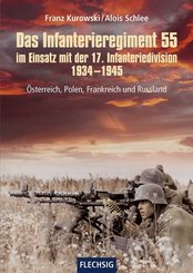 Das Infanterieregiment 55 im Einsatz mit der 17. Infanteriedivision 1934-1945