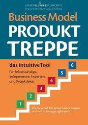 Business Model Produkt-Treppe