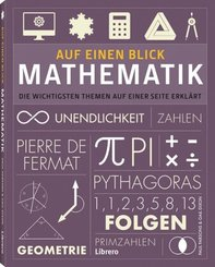 Auf einen Blick - Mathematik