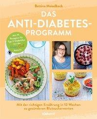 Das Anti-Diabetes-Programm