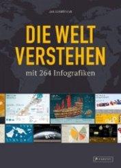 Die Welt verstehen mit 264 Infografiken