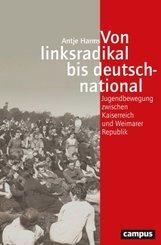 Von linksradikal bis deutschnational