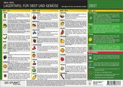 Lagertafel Obst & Gemüse