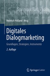 : Digitales Dialogmarketing