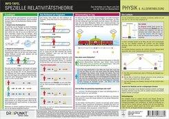 Info-Tafel Spezielle Relativitätstheorie