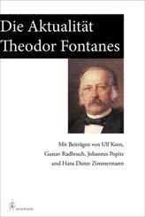 Die Aktualität Theodor Fontanes