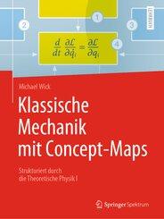 Klassische Mechanik mit Concept-Maps