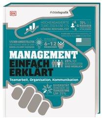 #dkinfografik. Management einfach erklärt
