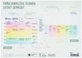 Family Tisch-Block Wochenplan Rainbow mit Spalten A4