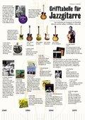 Grifftabelle für Jazzgitarre