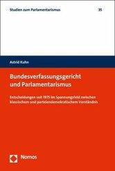 Bundesverfassungsgericht und Parlamentarismus