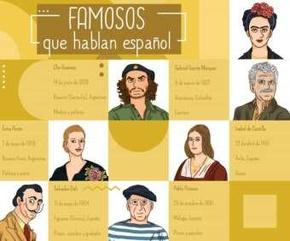 Famosos que hablan español