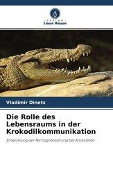 Die Rolle des Lebensraums in der Krokodilkommunikation