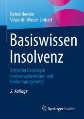 Basiswissen Insolvenz