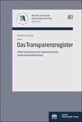 Das Transparenzregister