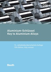 Aluminium-Schlüssel