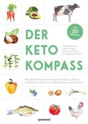 Der Keto-Kompass (eBook, PDF)