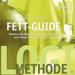 Fett-Guide (eBook, PDF)